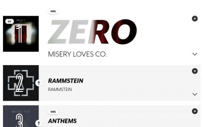 Misery Loves Co.hits the Swedish music charts