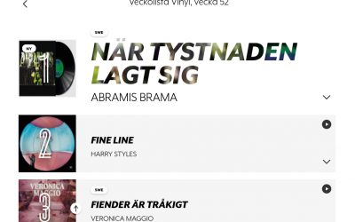 Abramis Brama tops Swedish vinyl chart